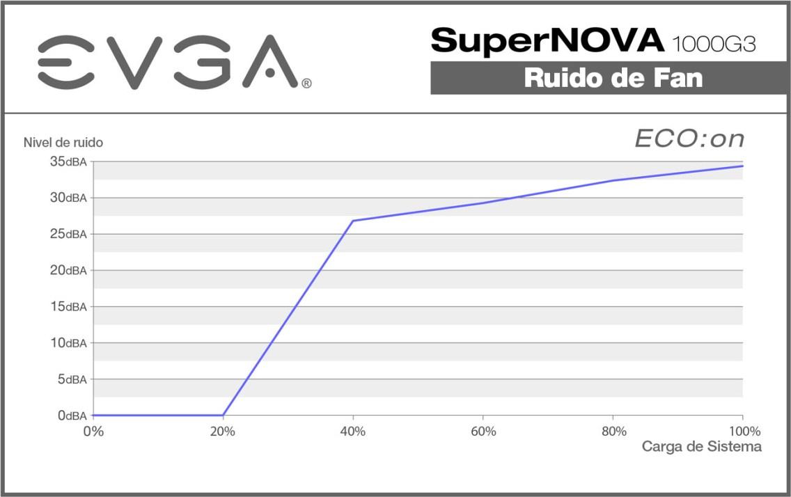 fannoise supernova1000