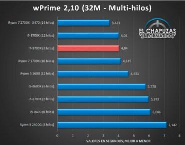 Intel-Core-i7-9700K-Benchmarks-02