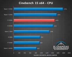 Intel-Core-i7-9700K-Benchmarks-03