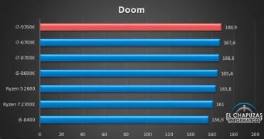 Intel-Core-i7-9700K-Juegos-02