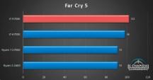 Intel-Core-i7-9700K-Juegos-03