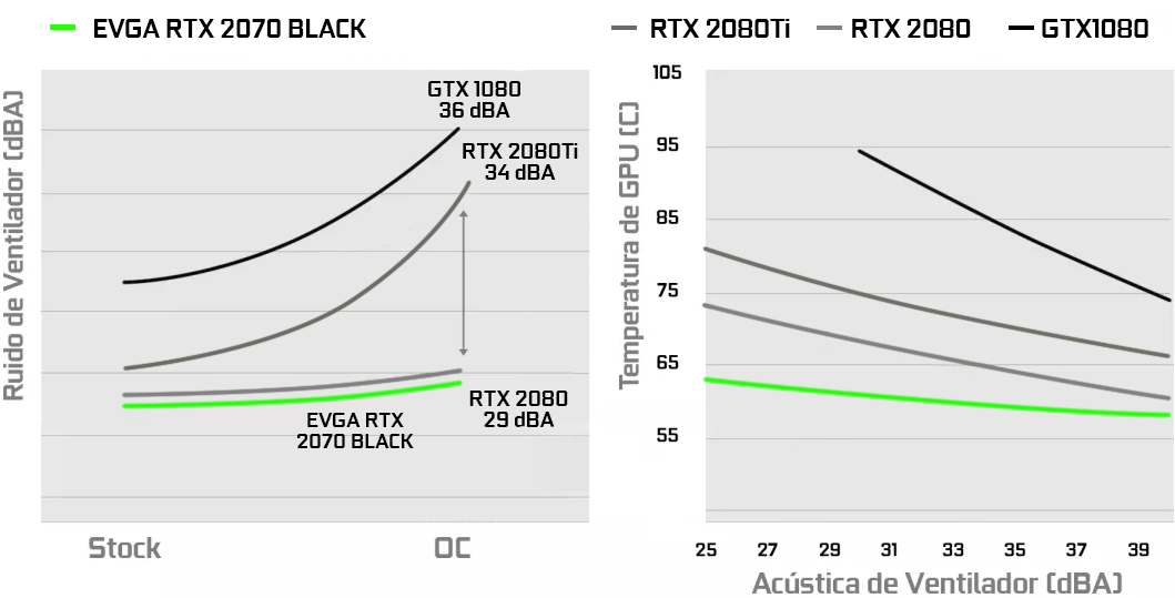 EVGA-2070-NOISE-CHART