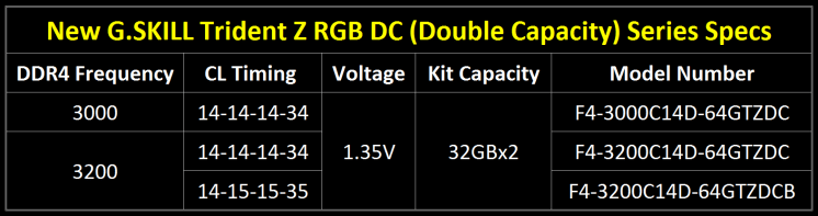 Trident-Z-RGB-DC-SpecList-eng