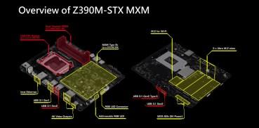 ASRock_Overview of Z390M-STX MXM