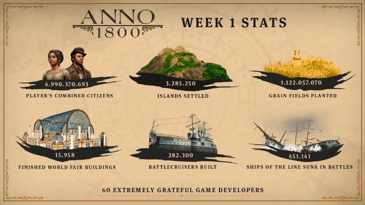 ANNO-1800-one-week