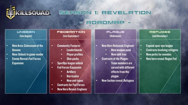 Roadmap_Season1