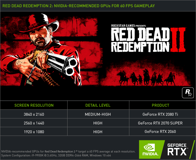 red-dead-redemption-nvidia-geforce-recommended-graphics-cards