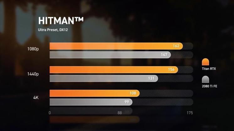 titan-rtx-jayz2cents-2