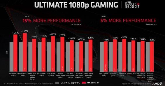 AMD-Radeon-RX-5600-XT-2