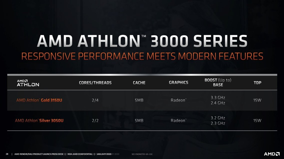 AMD-Ryzen-4000-Mobile-2