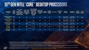 Intel-10th-Gen-Core-S-Series-Comet-Lake-Pricing-Specs-4