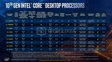 Intel-10th-Gen-Core-S-Series-Comet-Lake-Pricing-Specs-5