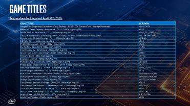 Intel-10th-Gen-Core-S-Series-CometLakeS-Videocardz-23