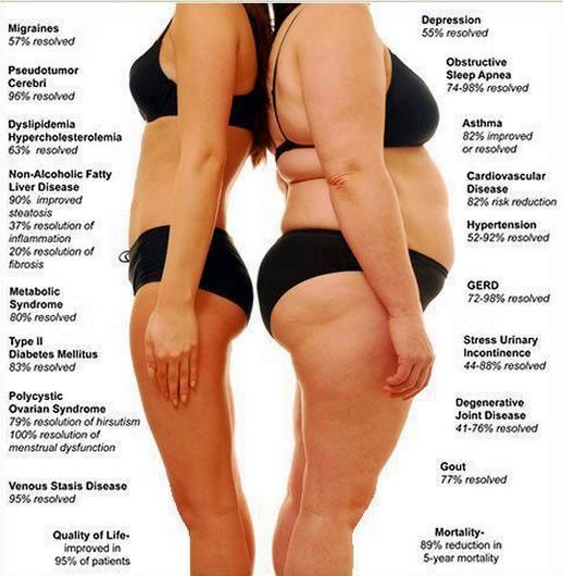 Belly fat burning medications photo 2