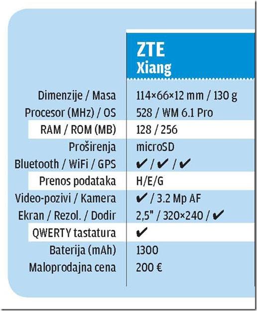 PCPress157-smartphone_ZTE-Xiang1