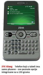 PCPress157-smartphone_ZTE-Xiang