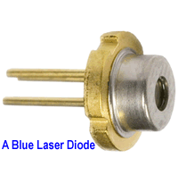 The blue laser diode in optical disk drive technology