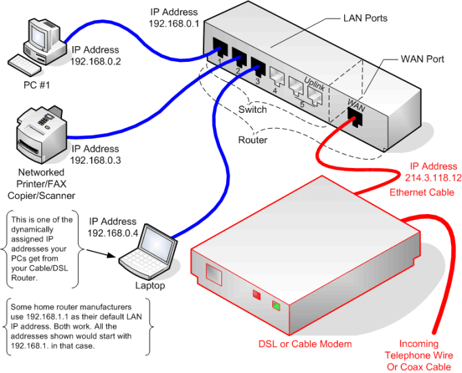 fios in home wiring diagram  comcast router wiring diagram