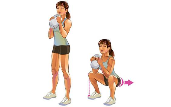Image result for Goblet Squats