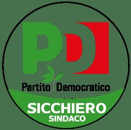 I candidati Pd 2019