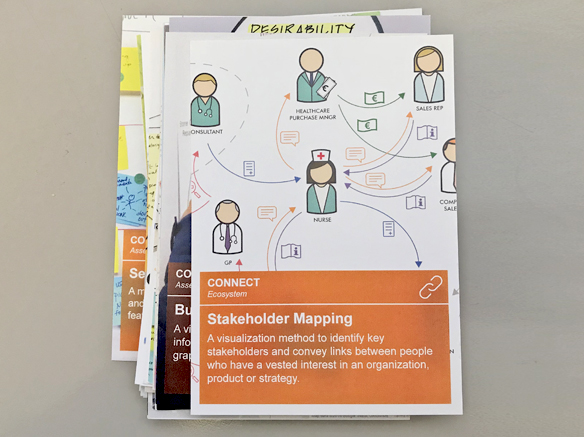 Stakeholder Mapping Human-Centered Design Tames Big Data