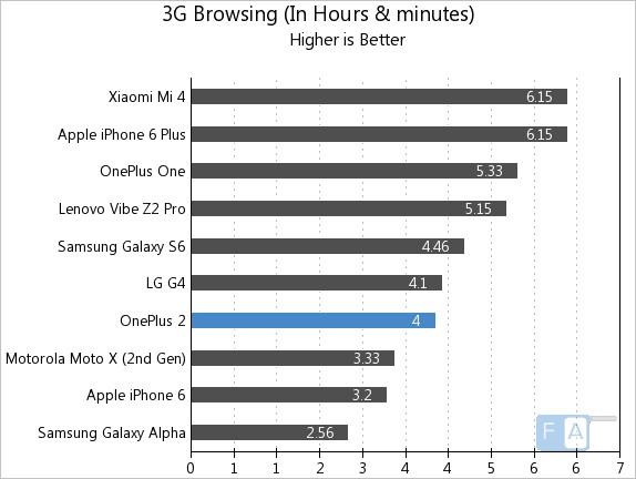 OnePlus-2-3G-Browsing