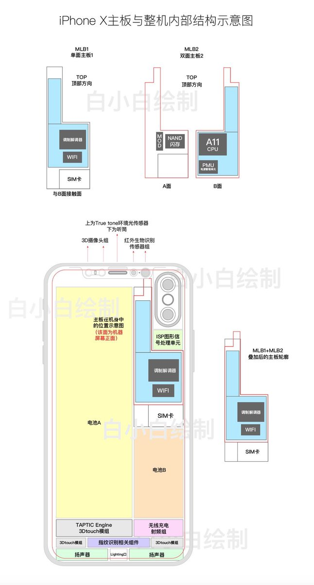 Apple iPhone 8 Complete internal look