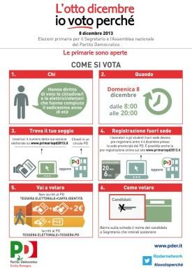44pd_er_manifesto_come_si_vota