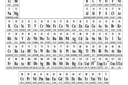 Periodic table full copy blank printable periodic table elements printable periodic table of elements with names yelom printable periodic table of elements with names printable periodic table of elements with atomic mass urtaz Images
