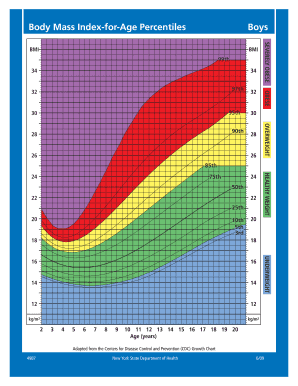 Fillable growth chart cdc - Edit Online, Print & Download ...
