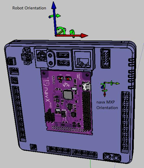 RobotVersesNavXMXPOrientation