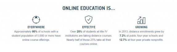 OnlineColleges.net
