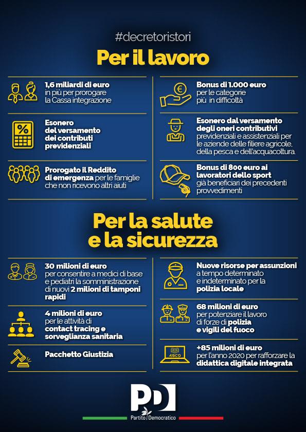 Decreto-Ristori_sintesi-2