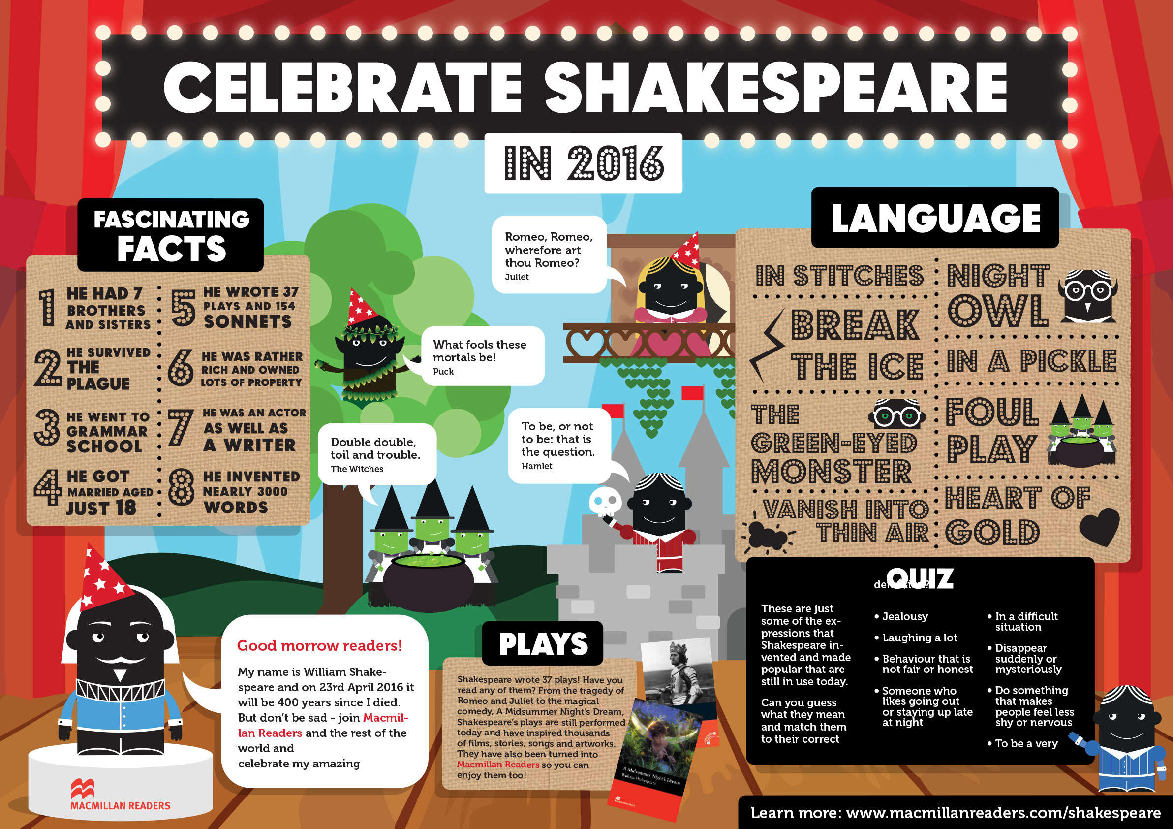 Saturdays The South Celebrating 400 Years Of Shakespeare