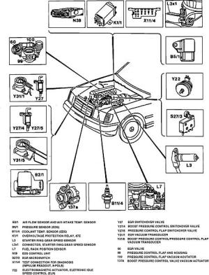 W124 93 300D 25 Boost Problems (I too am stumped