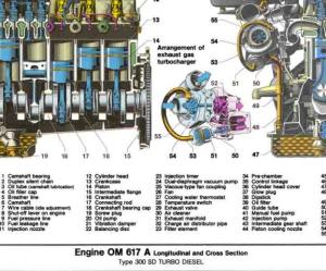 Engine exploded diagram  PeachParts MercedesBenz Forum
