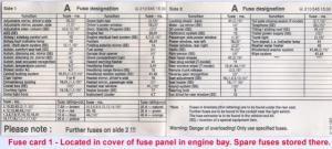 1998 e320 No wipersturn signalwasher  PeachParts