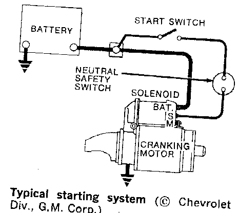 Basic Auto Wiring Diagram furthermore CBKhfghh5E4 in addition Viper Remote Start Wiring Diagram in addition Bulldog Wiring Diagrams further 3 Typical Car Starting System Diagram T x 2. on bulldog remote starter wiring diagram