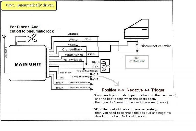 W124 Alarm Wiring Diagram : How to wire keyless entry or alarm vacuum pump door