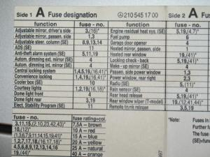 1998 Mercedes C230 Fuse Box  Manual Guide Wiring Diagram