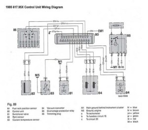 W124 (1989) control unit wiring diagram  PeachParts