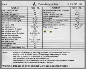 fuse box chart 2000 S430  PeachParts MercedesBenz Forum