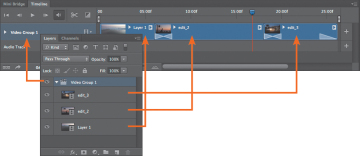 Working with Multiple Video Tracks | Using Advanced ...