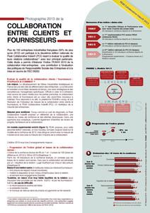 Plaquette : L'indice du collaboratif 2013