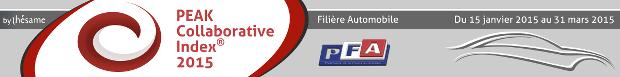 Peak Collaborative Index 2015 - édition filière automobile