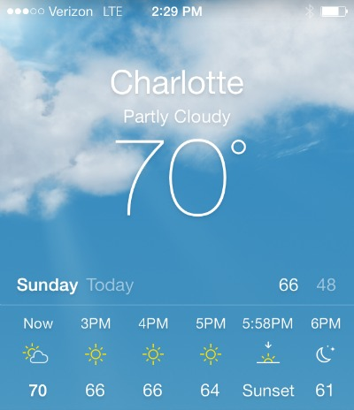 Charlotte Weather