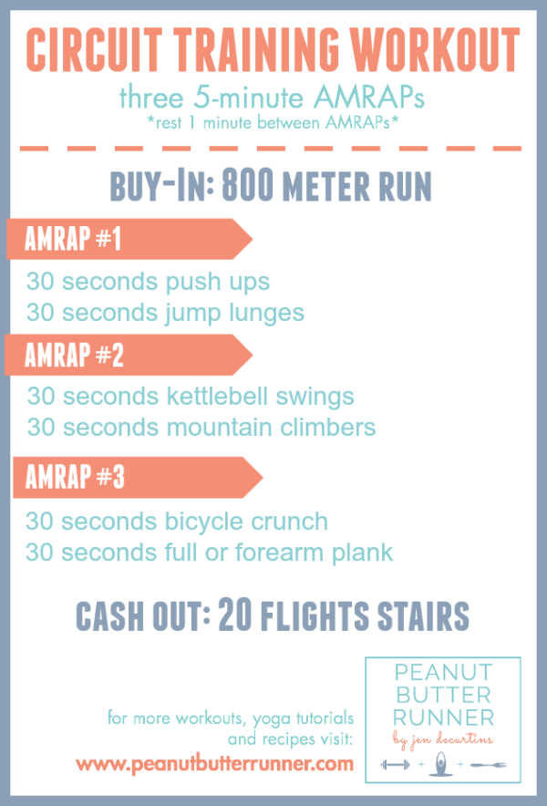 Circuit Training AMRAP Workout