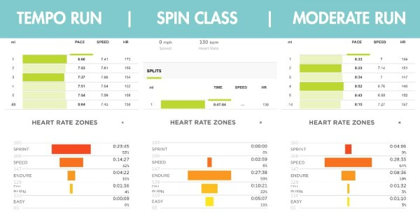 TomTom Spark 3 Analytics