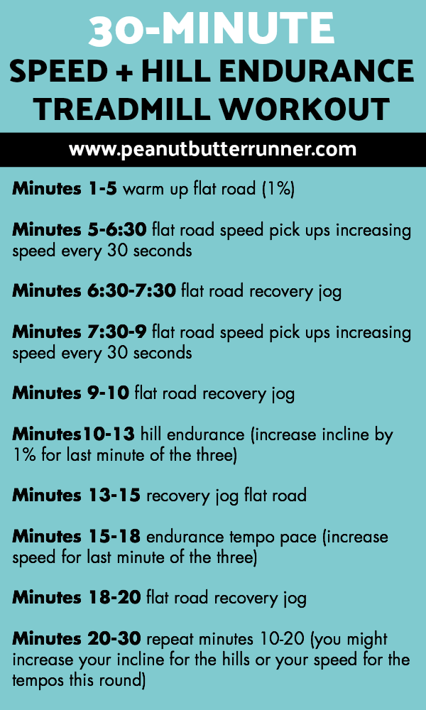 30-minute speed and hill endurance treadmill workout. #workout #running #treadmillworkout #treadmill