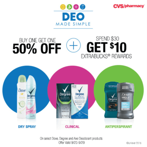 CVS Pharmacy Deo Made Simple